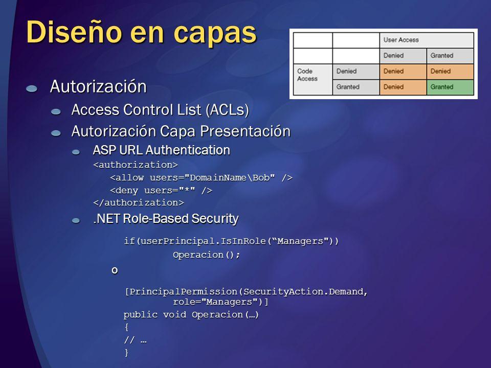Diseño en capas Autorización Access Control List (ACLs) Autorización Capa Presentación ASP URL Authentication <authorization> </authorization>.NET Rol