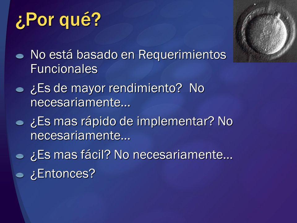 Diseño en Capas Capa de Negocio Componente de Proceso de Negocio Utilizar Integrador (ej.