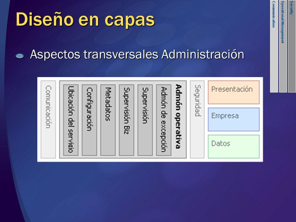 Diseño en capas Aspectos transversales Administración