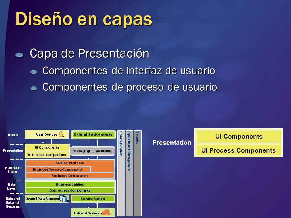 Diseño en capas Presentación Independiente de implementación del Resto de Aplicación ASP.NET, Windows Forms, Mobile, FLEX, Envía y recibe Recibe Componentes de Entidades de Negocio (objetos, DataSets, XML).