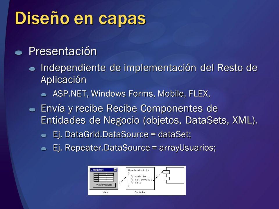 Diseño en capas Capa de datos Componentes de acceso a datos (DALC o DAC) Maneja los detalles de implementación de: Encapsula y administra los esquemas de bloqueos Maneja la seguridad y autorización Maneja los aspectos transaccionales.