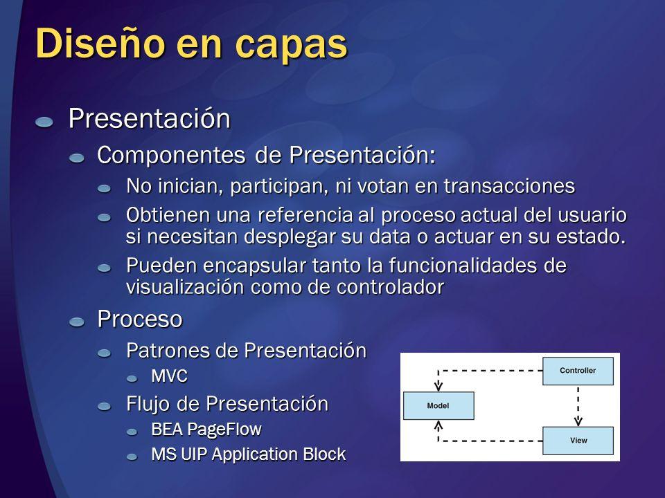 Diseño en capas Presentación Componentes de Presentación: No inician, participan, ni votan en transacciones Obtienen una referencia al proceso actual
