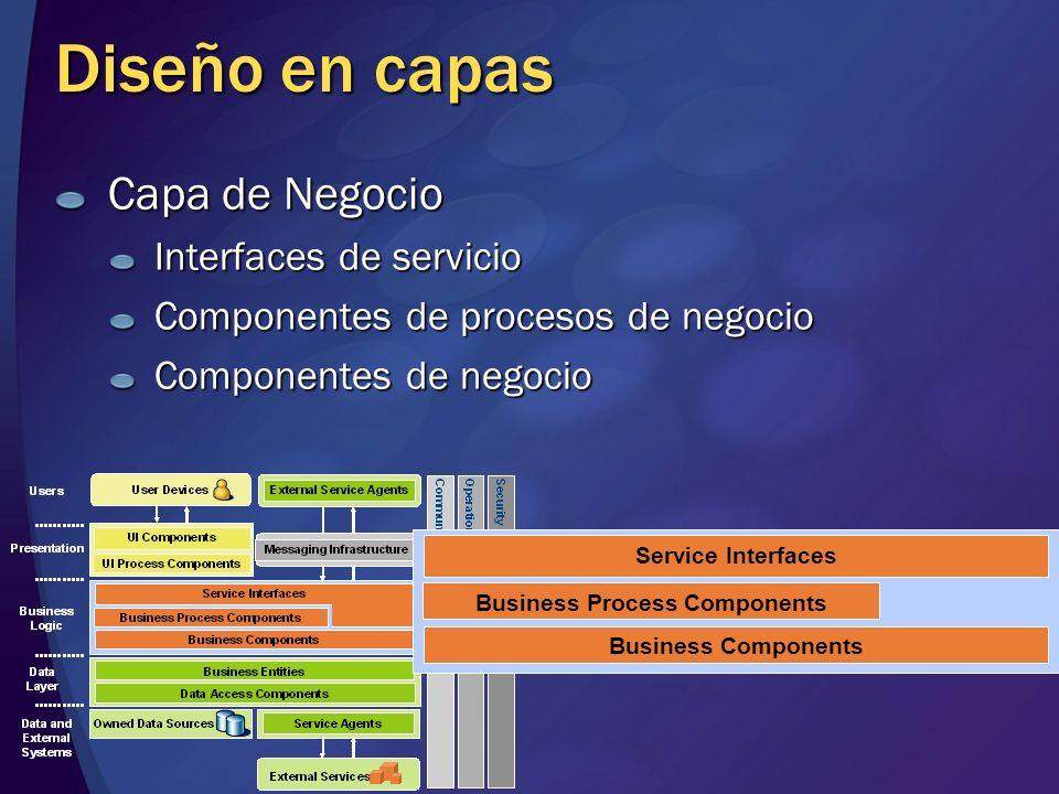 Diseño en capas Capa de Negocios Componentes de Negocio Proveen lógica de negocio o encapsulan otras lógicas de negocio Son invocados por la capa de presentación, interfaz de servicio, u otro proceso de negocio, usualmente en conjunto con alguna data de negocio para operar (estructura o documento)