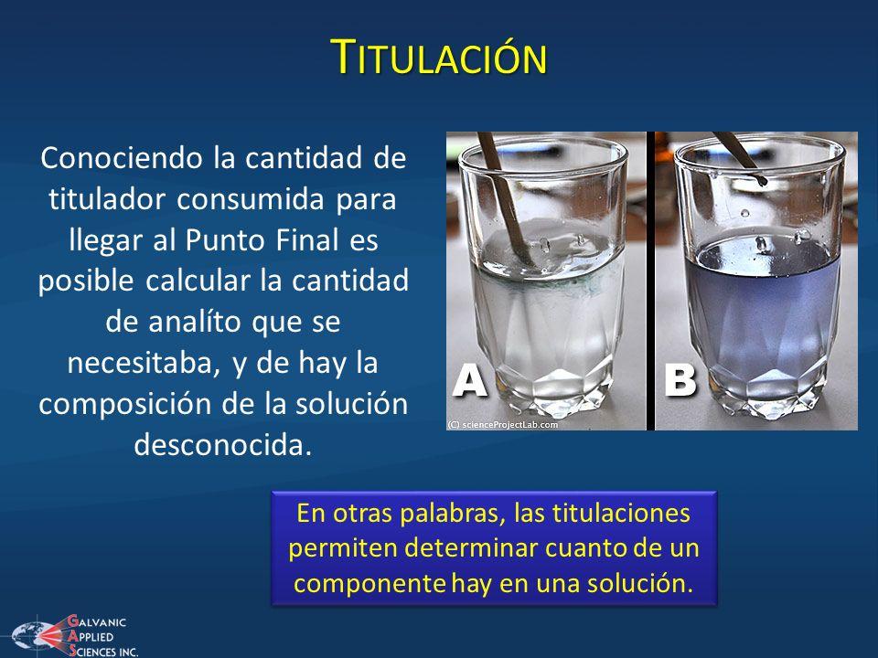 T ITULACIÓN Conociendo la cantidad de titulador consumida para llegar al Punto Final es posible calcular la cantidad de analíto que se necesitaba, y d