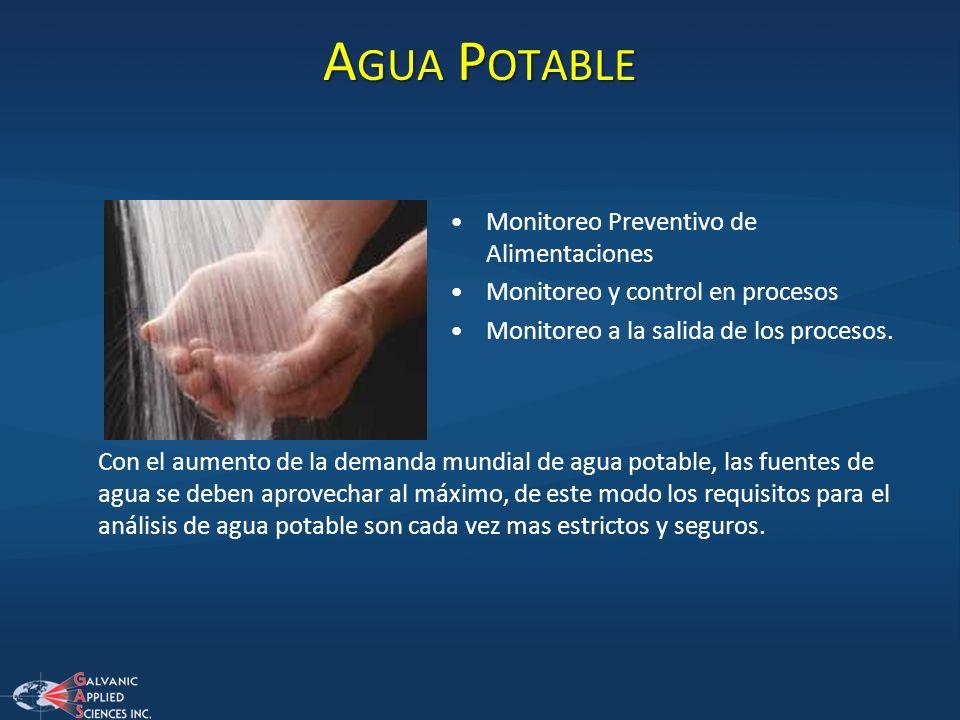 A GUA P OTABLE Monitoreo Preventivo de Alimentaciones Monitoreo y control en procesos Monitoreo a la salida de los procesos. Con el aumento de la dema