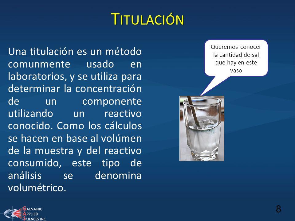 T ITULACIÓN Una titulación es un método comunmente usado en laboratorios, y se utiliza para determinar la concentración de un componente utilizando un