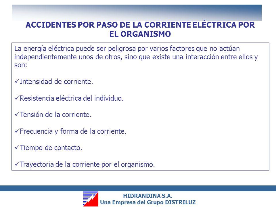 HIDRANDINA S.A. Una Empresa del Grupo DISTRILUZ HIDRANDINA S.A. Una Empresa del Grupo DISTRILUZ ACCIDENTES ELÉCTRICOS TIPICOS Quemaduras directas por