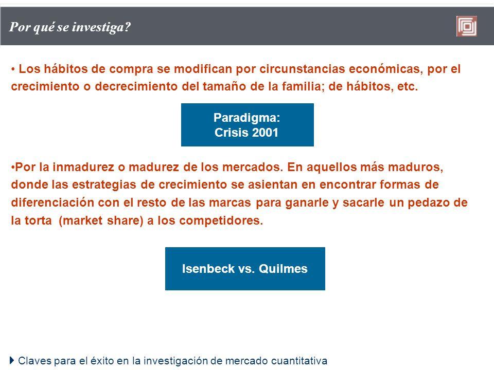 Claves para el éxito en la investigación de mercado cuantitativa Por qué se investiga? Los hábitos de compra se modifican por circunstancias económica
