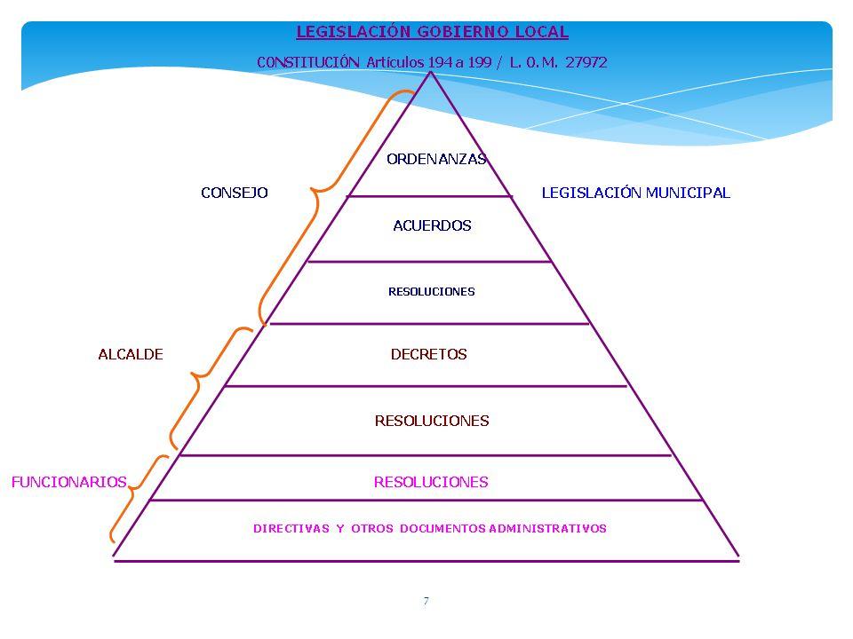 ARTICULO 119.- CABILDO ABIERTO El Cabildo Abierto, instancia de consulta directa, regulada por ordenanza.
