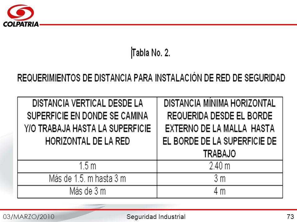 Seguridad Industrial 03/MARZO/2010 73