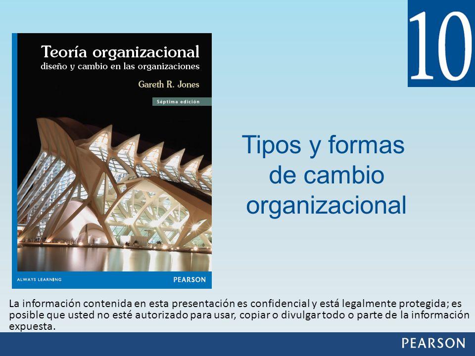 Tipos y formas de cambio organizacional La información contenida en esta presentación es confidencial y está legalmente protegida; es posible que uste