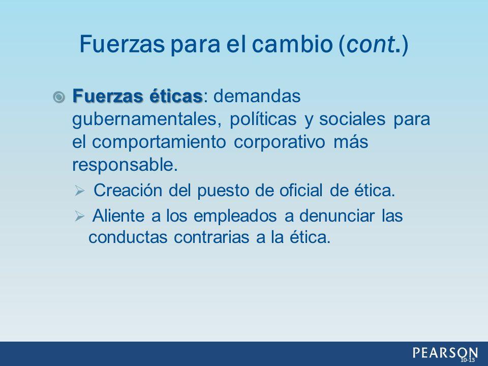 Fuerzas éticas Fuerzas éticas: demandas gubernamentales, políticas y sociales para el comportamiento corporativo más responsable. Creación del puesto