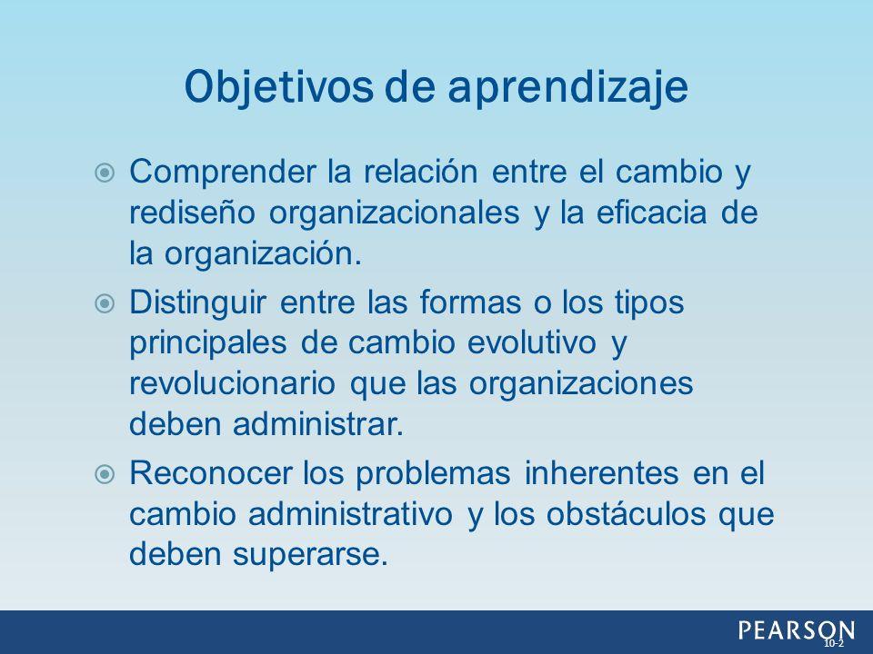 Comprender la relación entre el cambio y rediseño organizacionales y la eficacia de la organización. Distinguir entre las formas o los tipos principal