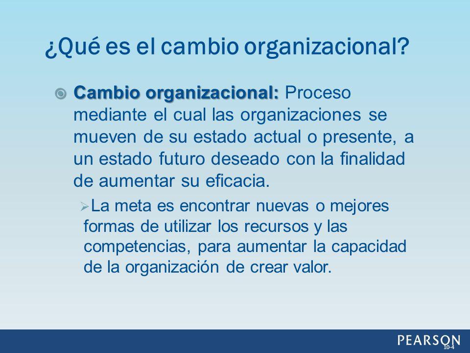 Los objetivos del cambio incluyen la mejora de la eficacia en cuatro niveles diferentes: Recursos humanos Recursos funcionales Competencias tecnológicas Competencias organizacionales ¿Qué es el cambio organizacional.