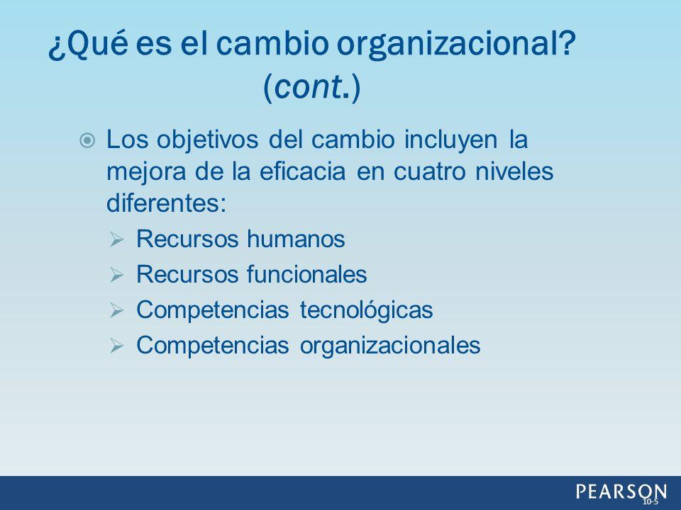 Los objetivos del cambio incluyen la mejora de la eficacia en cuatro niveles diferentes: Recursos humanos Recursos funcionales Competencias tecnológic