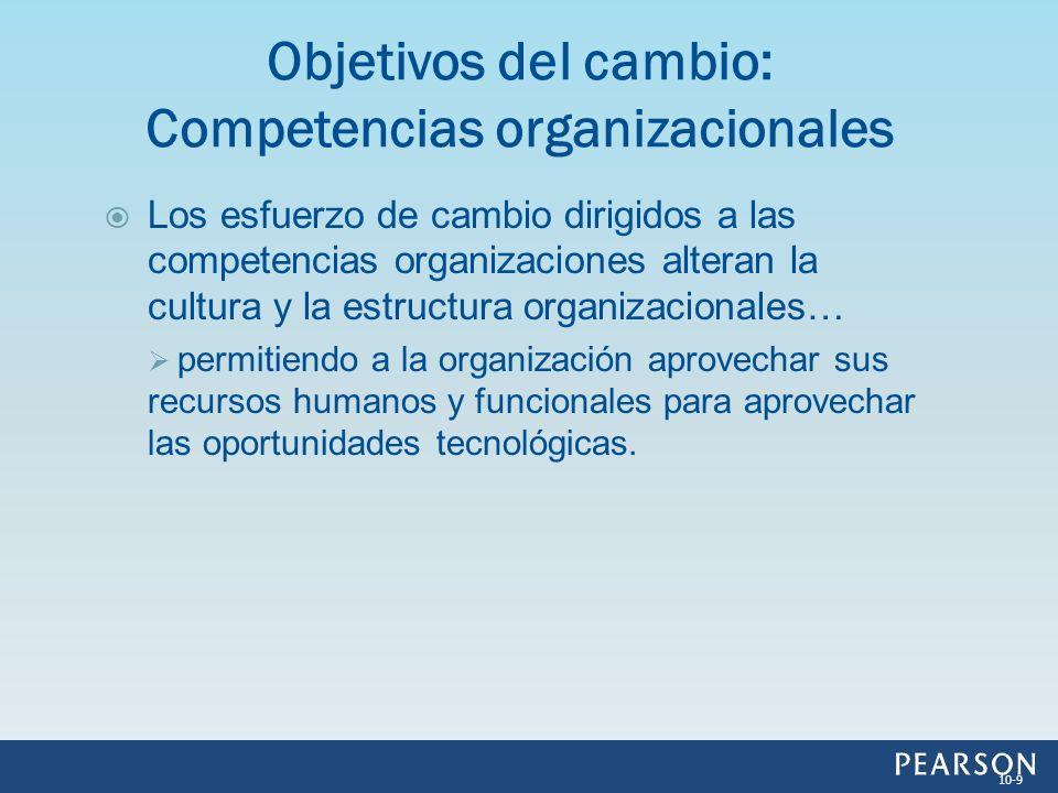 Los esfuerzo de cambio dirigidos a las competencias organizaciones alteran la cultura y la estructura organizacionales… permitiendo a la organización