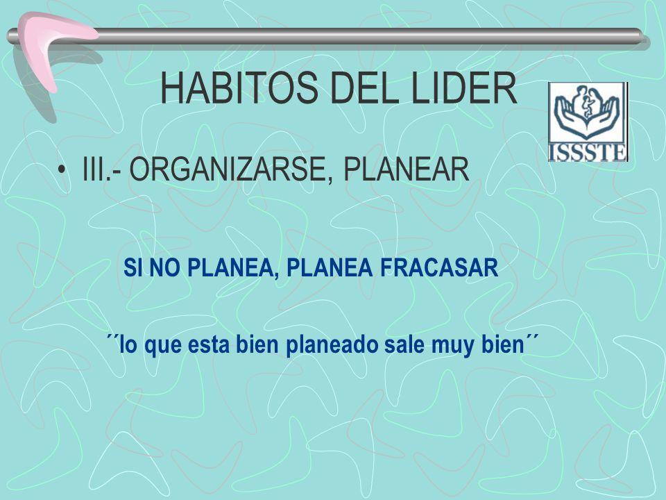 HABITOS DEL LIDER III.- ORGANIZARSE, PLANEAR SI NO PLANEA, PLANEA FRACASAR ´´lo que esta bien planeado sale muy bien´´