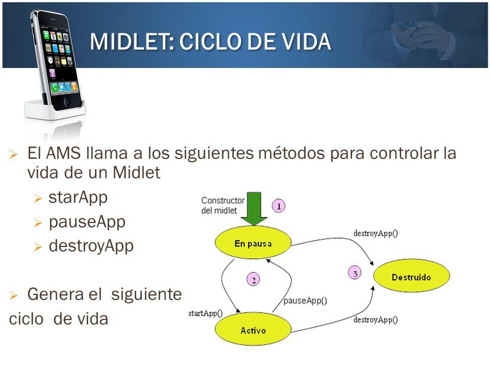 El AMS llama a los siguientes métodos para controlar la vida de un Midlet starApp pauseApp destroyApp Genera el siguiente ciclo de vida MIDLET: CICLO