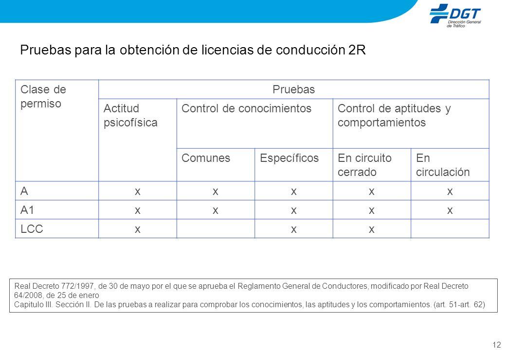 12 Pruebas para la obtención de licencias de conducción 2R Clase de permiso Pruebas Actitud psicofísica Control de conocimientosControl de aptitudes y