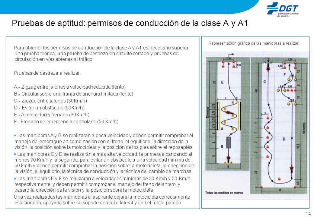 14 Pruebas de aptitud: permisos de conducción de la clase A y A1 Para obtener los permisos de conducción de la clase A y A1 es necesario superar una p