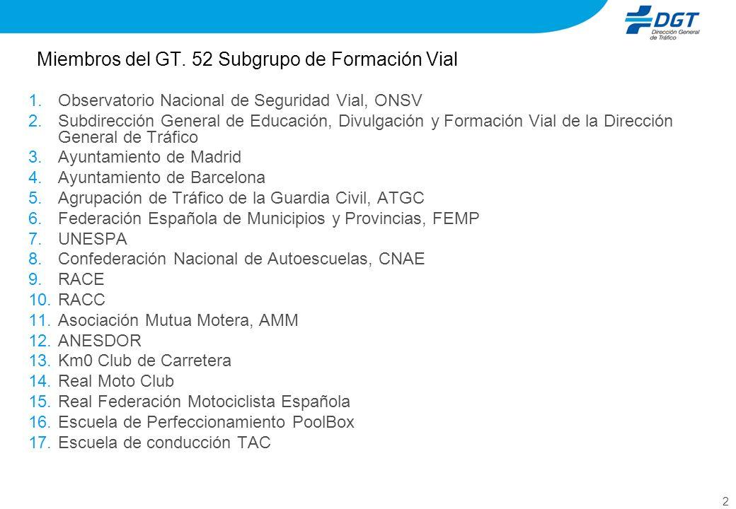 2 Miembros del GT. 52 Subgrupo de Formación Vial Observatorio Nacional de Seguridad Vial, ONSV Subdirección General de Educación, Divulgación y Formac
