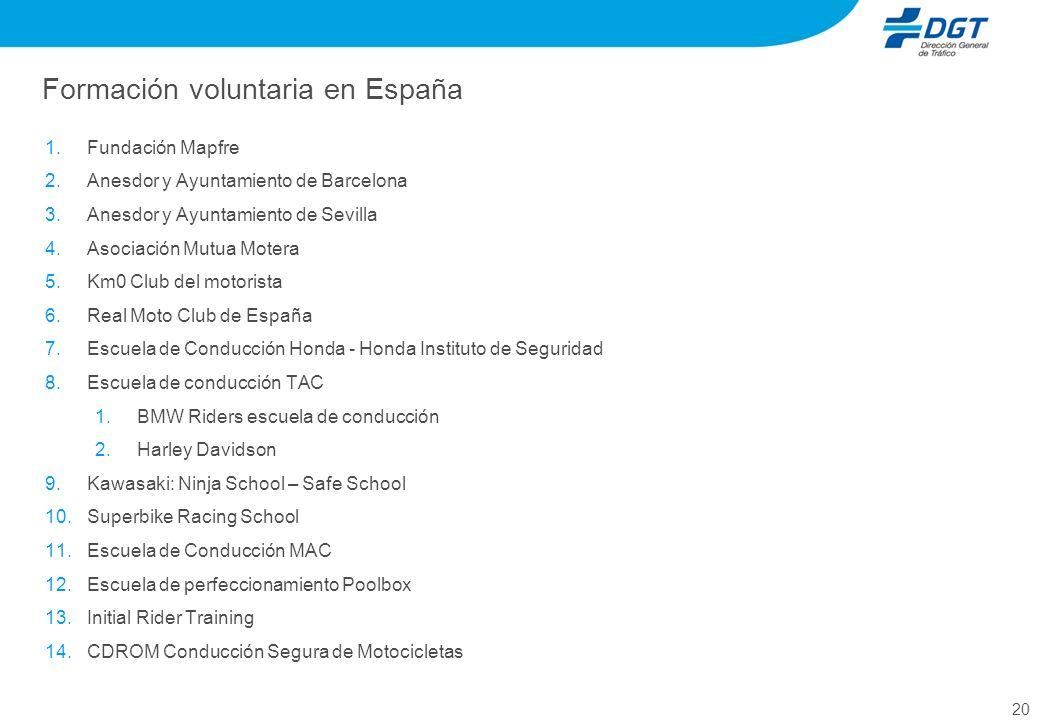 20 Formación voluntaria en España 1.Fundación Mapfre 2.Anesdor y Ayuntamiento de Barcelona 3.Anesdor y Ayuntamiento de Sevilla 4.Asociación Mutua Mote