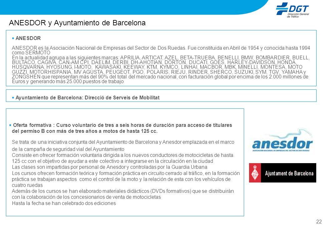 22 ANESDOR y Ayuntamiento de Barcelona Oferta formativa : Curso voluntario de tres a seis horas de duración para acceso de titulares del permiso B con