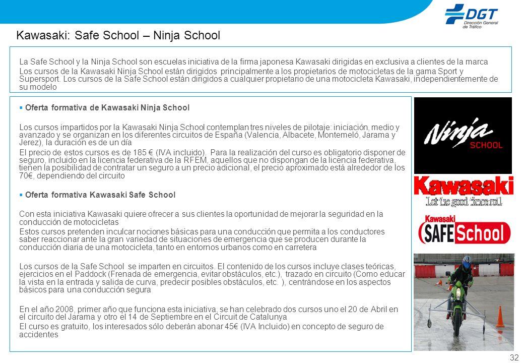 32 Kawasaki: Safe School – Ninja School Oferta formativa de Kawasaki Ninja School Los cursos impartidos por la Kawasaki Ninja School contemplan tres n