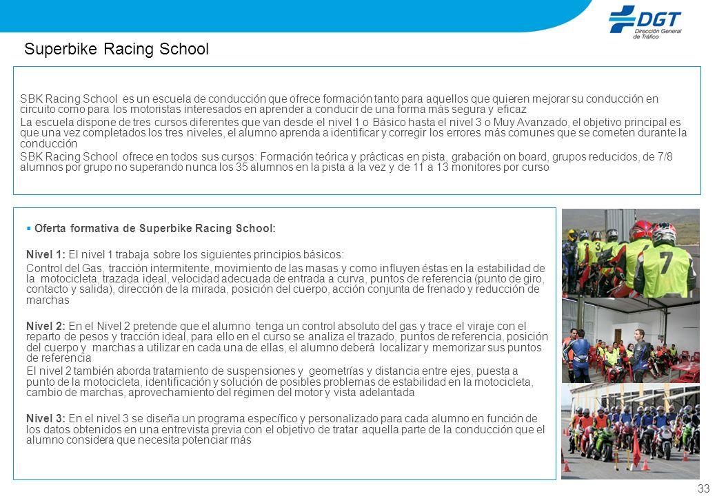 33 Superbike Racing School Oferta formativa de Superbike Racing School: Nivel 1: El nivel 1 trabaja sobre los siguientes principios básicos: Control d