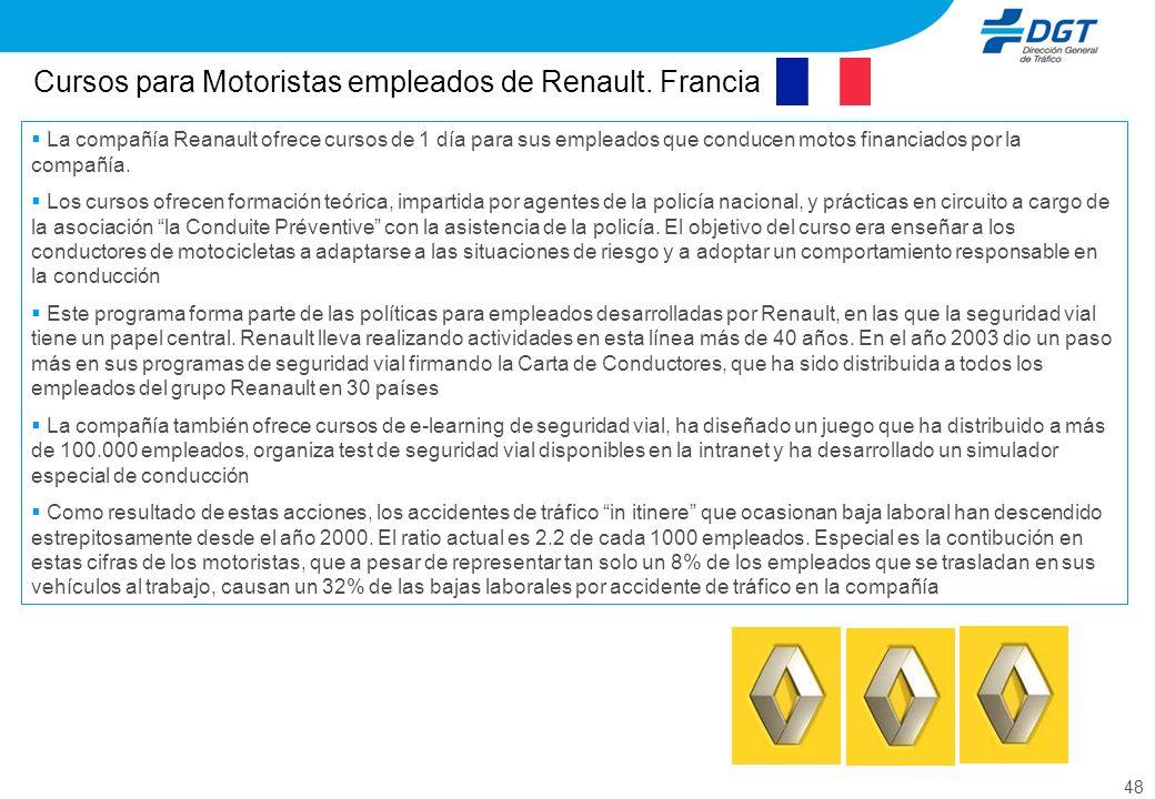 48 Cursos para Motoristas empleados de Renault. Francia La compañía Reanault ofrece cursos de 1 día para sus empleados que conducen motos financiados