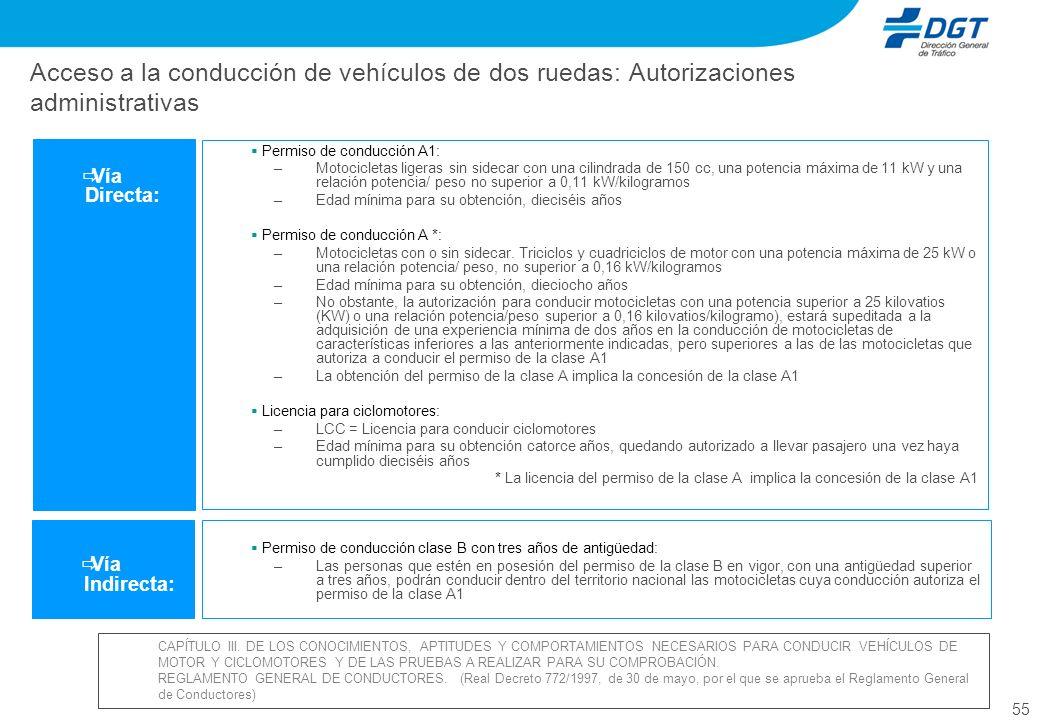 55 Acceso a la conducción de vehículos de dos ruedas: Autorizaciones administrativas Permiso de conducción A1: –Motocicletas ligeras sin sidecar con u