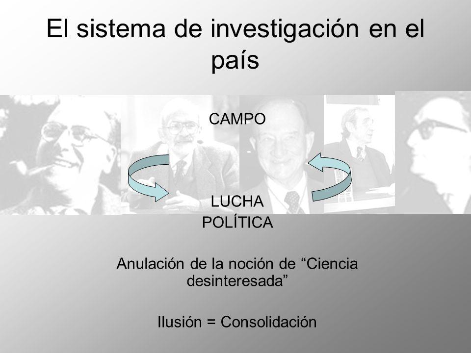 El sistema de investigación en el país CAMPO LUCHA POLÍTICA Anulación de la noción de Ciencia desinteresada Ilusión = Consolidación