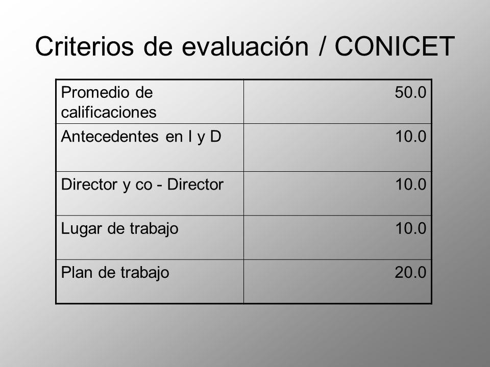 Criterios de evaluación / CONICET Promedio de calificaciones 50.0 Antecedentes en I y D10.0 Director y co - Director10.0 Lugar de trabajo10.0 Plan de trabajo20.0
