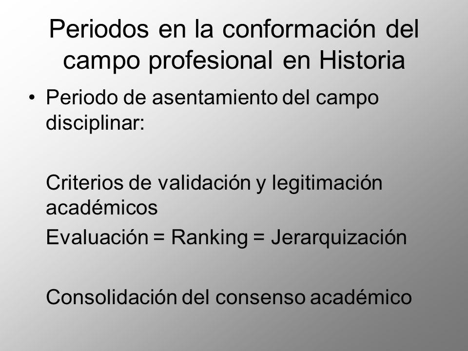 Periodos en la conformación del campo profesional en Historia Periodo de asentamiento del campo disciplinar: Criterios de validación y legitimación académicos Evaluación = Ranking = Jerarquización Consolidación del consenso académico