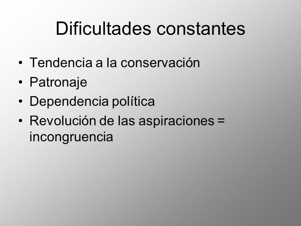 Dificultades constantes Tendencia a la conservación Patronaje Dependencia política Revolución de las aspiraciones = incongruencia