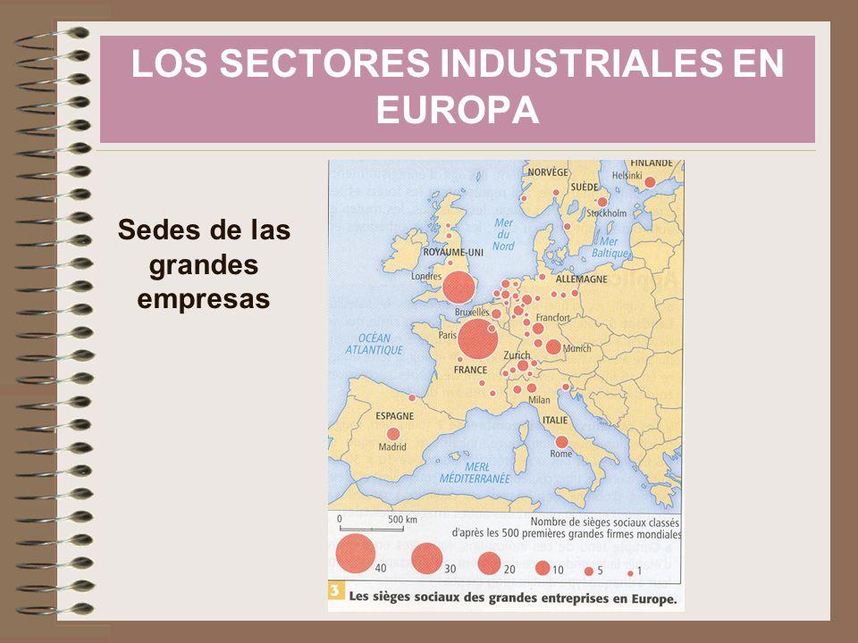 12 Sedes de las grandes empresas LOS SECTORES INDUSTRIALES EN EUROPA