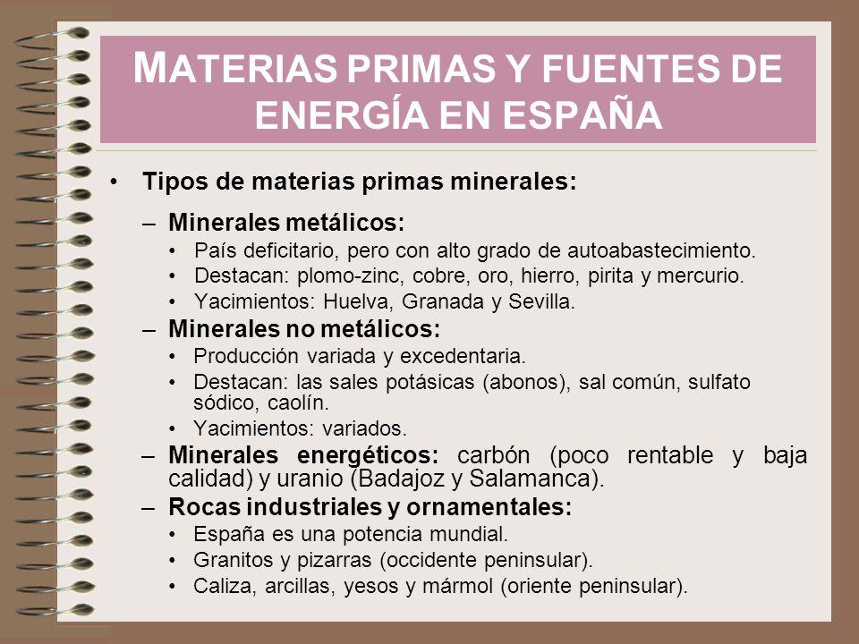 Tipos de materias primas minerales: –Minerales metálicos: País deficitario, pero con alto grado de autoabastecimiento. Destacan: plomo-zinc, cobre, or