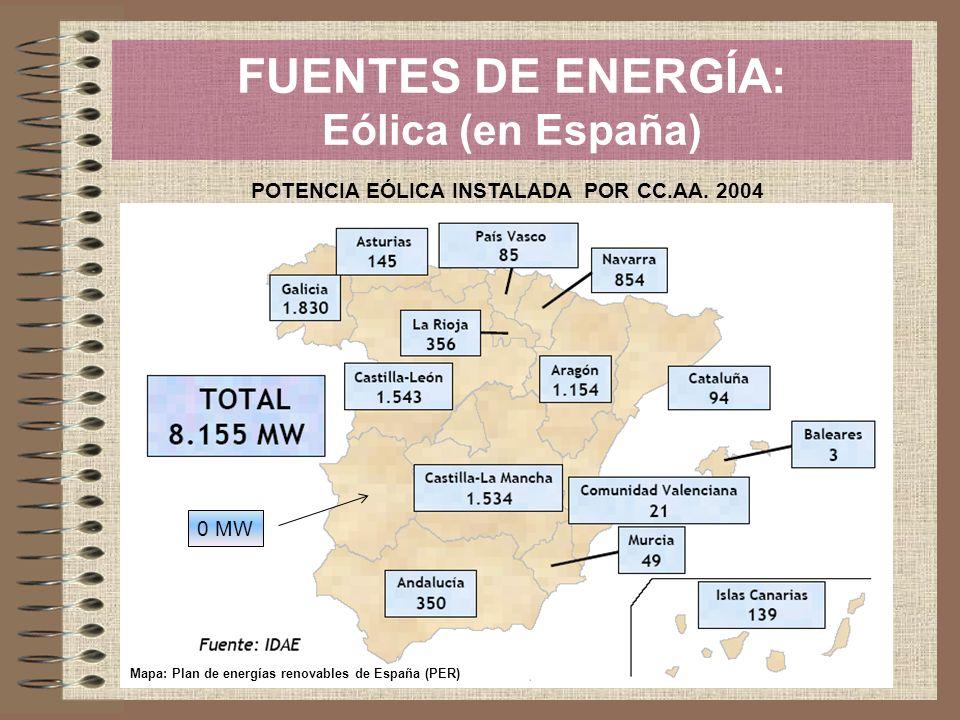 FUENTES DE ENERGÍA: Eólica (en España) Mapa: Plan de energías renovables de España (PER) POTENCIA EÓLICA INSTALADA POR CC.AA. 2004 0 MW