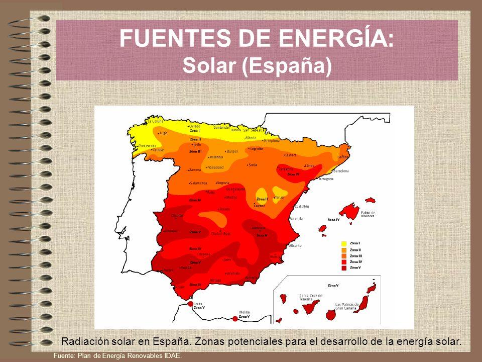 FUENTES DE ENERGÍA: Solar (España) Fuente: Plan de Energía Renovables IDAE. Radiación solar en España. Zonas potenciales para el desarrollo de la ener