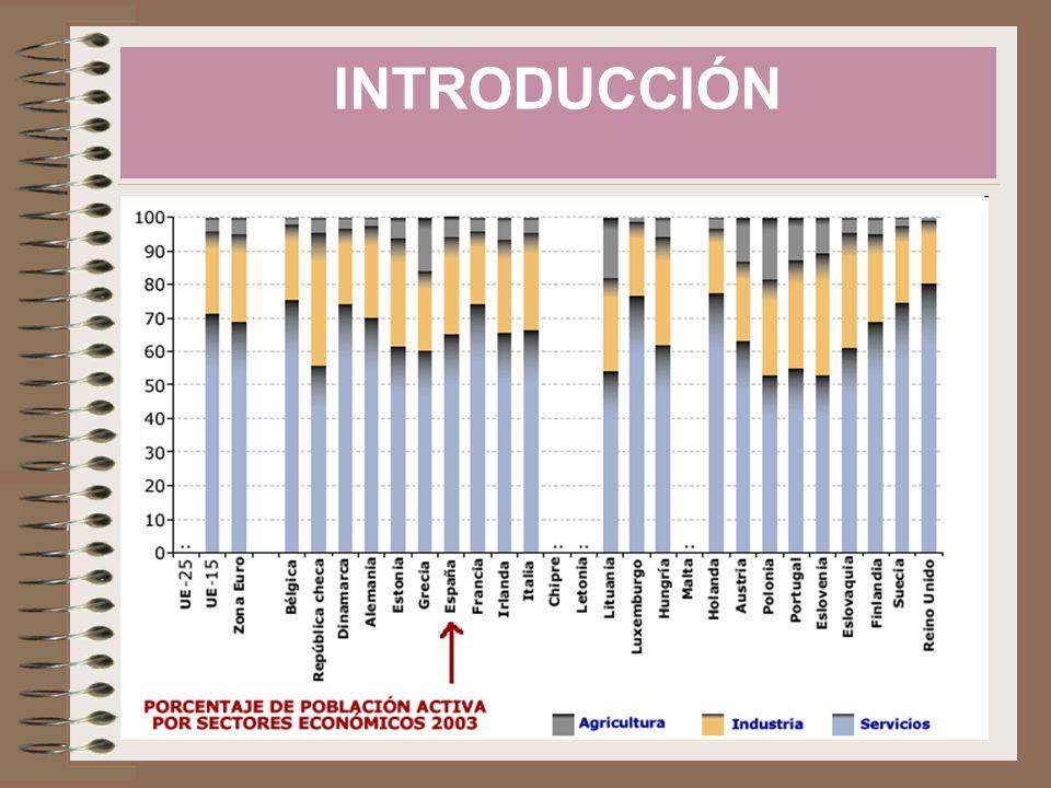 LOCALIZACIÓN INDUSTRIAL: TENDENCIAS ACTUALES AREAS Y EJES INDUSTRIALES EN DECLIVE - ASTURIAS, CANTABRIA, FERROL, BAHÍA DE CÁDIZ, PUERTOLLANO, PONFERRADA.