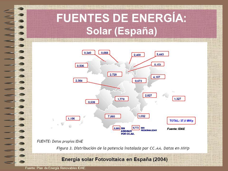 FUENTES DE ENERGÍA: Solar (España) Energía solar Fotovoltaica en España (2004) Fuente: Plan de Energía Renovables IDAE.