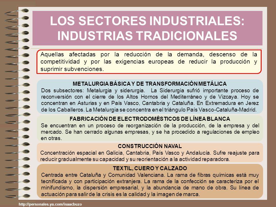 LOS SECTORES INDUSTRIALES: INDUSTRIAS TRADICIONALES Aquellas afectadas por la reducción de la demanda, descenso de la competitividad y por las exigenc