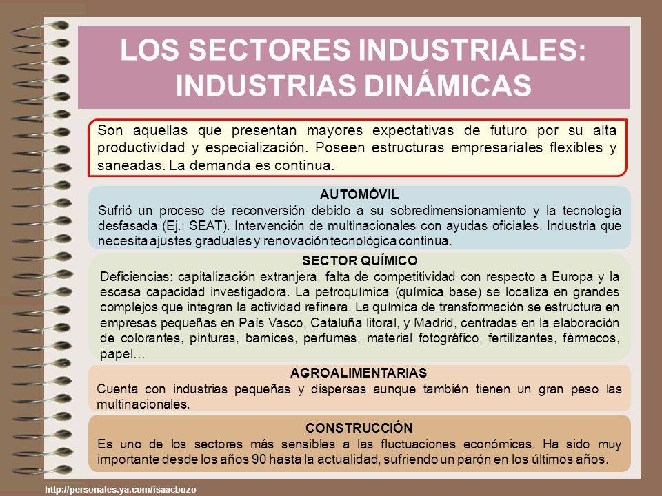 LOS SECTORES INDUSTRIALES: INDUSTRIAS DINÁMICAS Son aquellas que presentan mayores expectativas de futuro por su alta productividad y especialización.