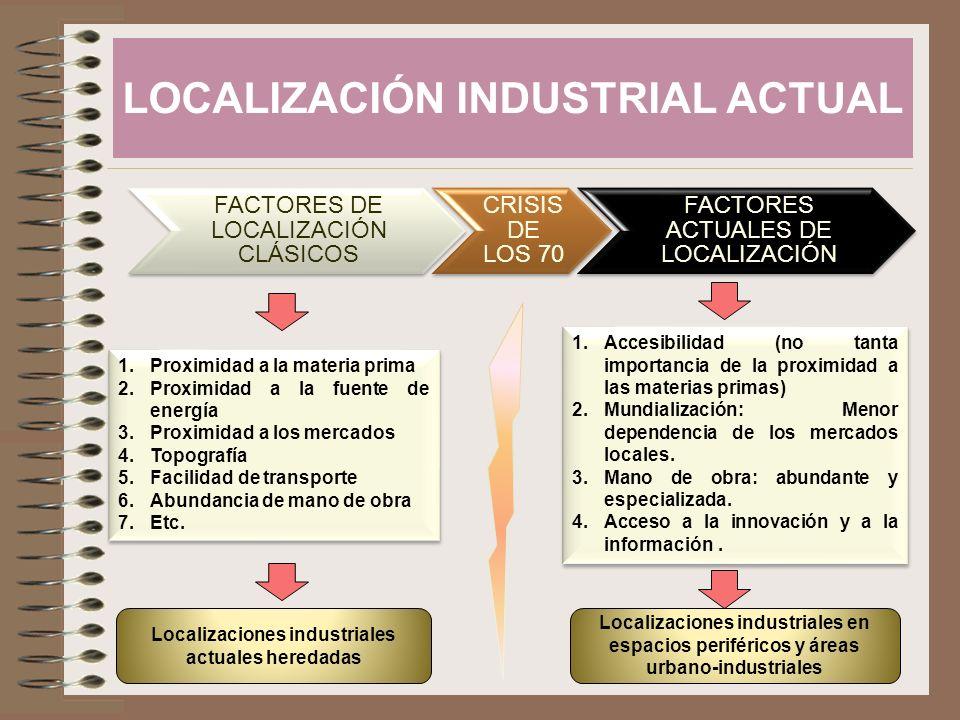 LOCALIZACIÓN INDUSTRIAL ACTUAL FACTORES DE LOCALIZACIÓN CLÁSICOS CRISIS DE LOS 70 FACTORES ACTUALES DE LOCALIZACIÓN 1.Proximidad a la materia prima 2.