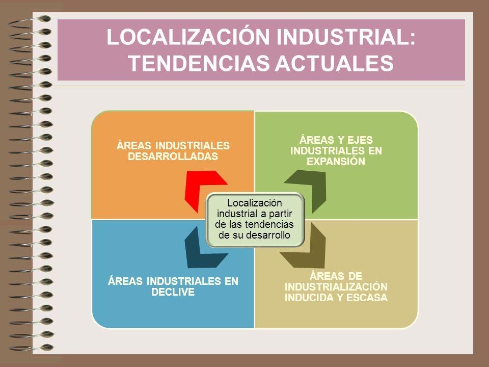 LOCALIZACIÓN INDUSTRIAL: TENDENCIAS ACTUALES ÁREAS INDUSTRIALES DESARROLLADAS ÁREAS Y EJES INDUSTRIALES EN EXPANSIÓN ÁREAS INDUSTRIALES EN DECLIVE ÁRE