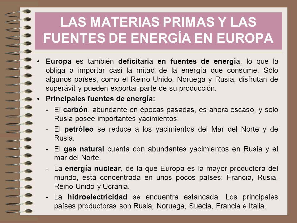 Europa es también deficitaria en fuentes de energía, lo que la obliga a importar casi la mitad de la energía que consume. Sólo algunos países, como el
