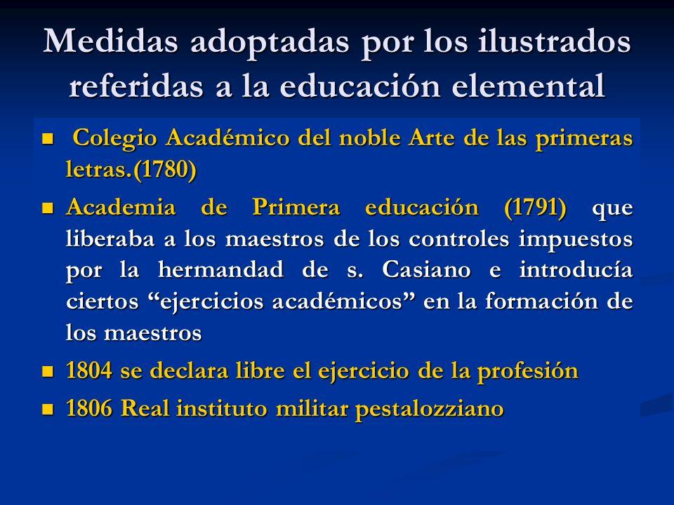 Medidas adoptadas por los ilustrados referidas a la educación elemental Colegio Académico del noble Arte de las primeras letras.(1780) Colegio Académi