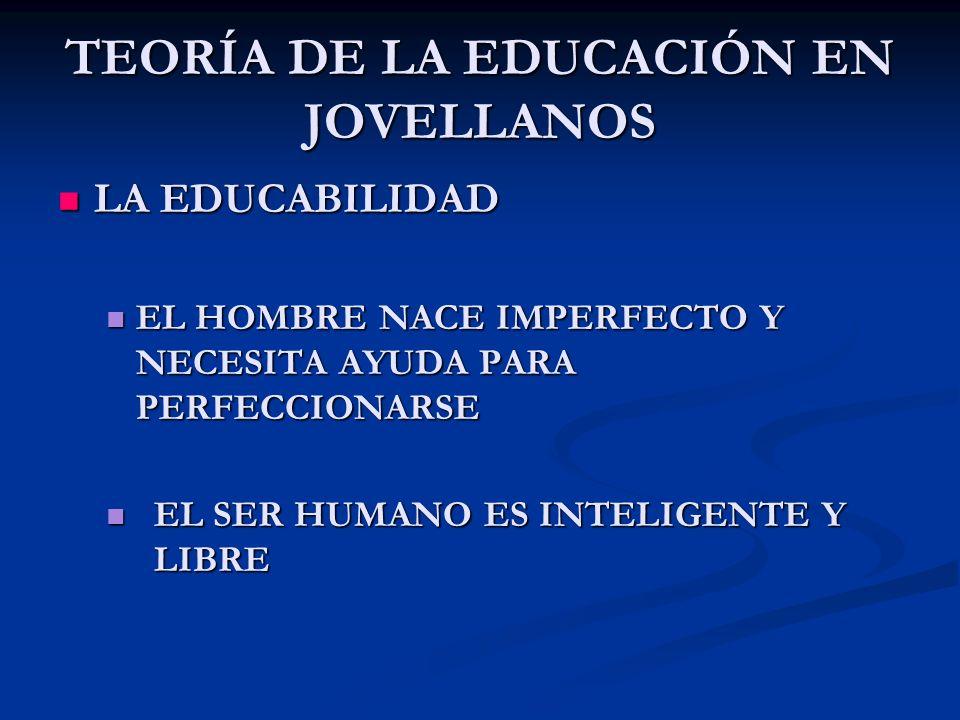 TEORÍA DE LA EDUCACIÓN EN JOVELLANOS LA EDUCABILIDAD LA EDUCABILIDAD EL HOMBRE NACE IMPERFECTO Y NECESITA AYUDA PARA PERFECCIONARSE EL HOMBRE NACE IMP