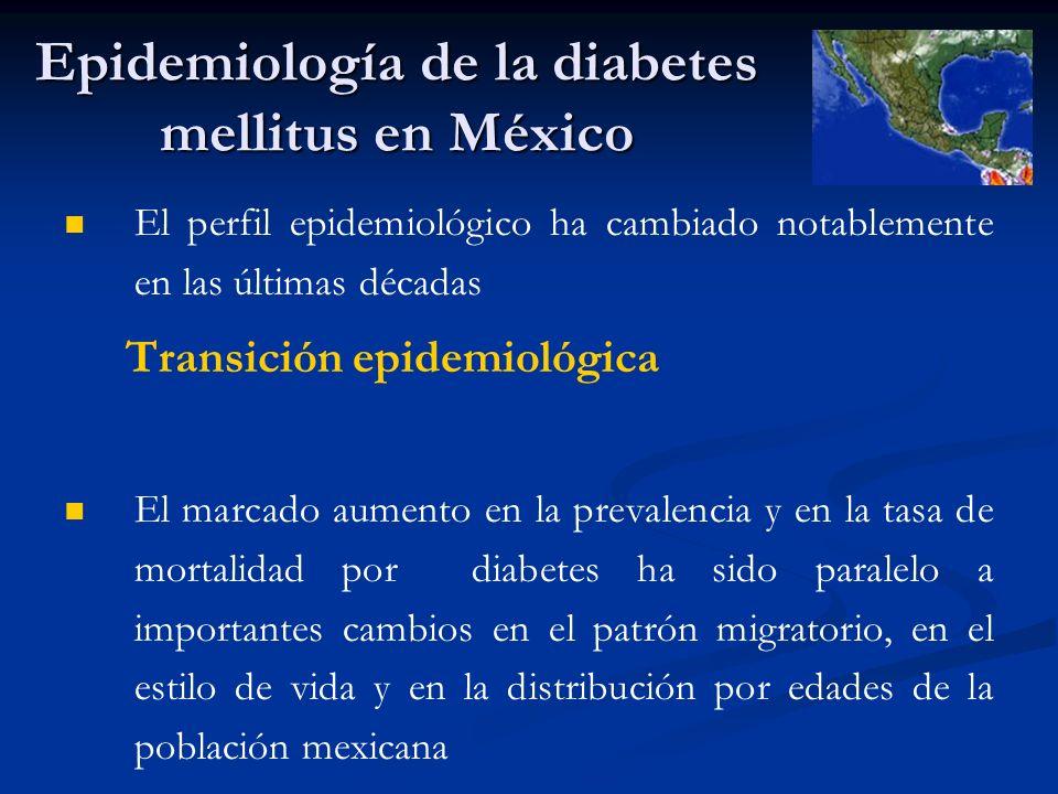 Epidemiología de la diabetes mellitus en México El perfil epidemiológico ha cambiado notablemente en las últimas décadas Transición epidemiológica El