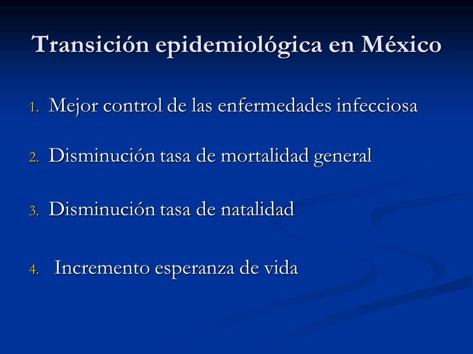 Transición epidemiológica en México 1. Mejor control de las enfermedades infecciosa 2. Disminución tasa de mortalidad general 3. Disminución tasa de n